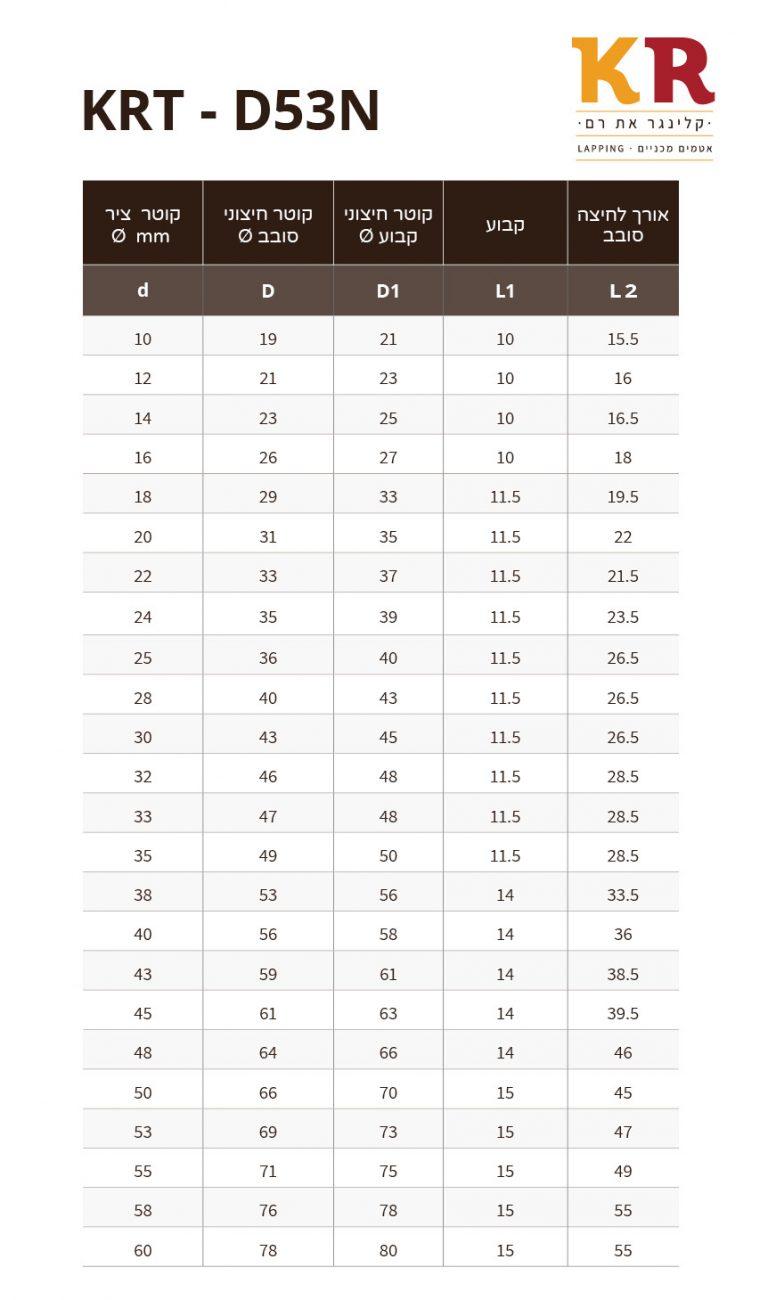 krt-d53n_chart1