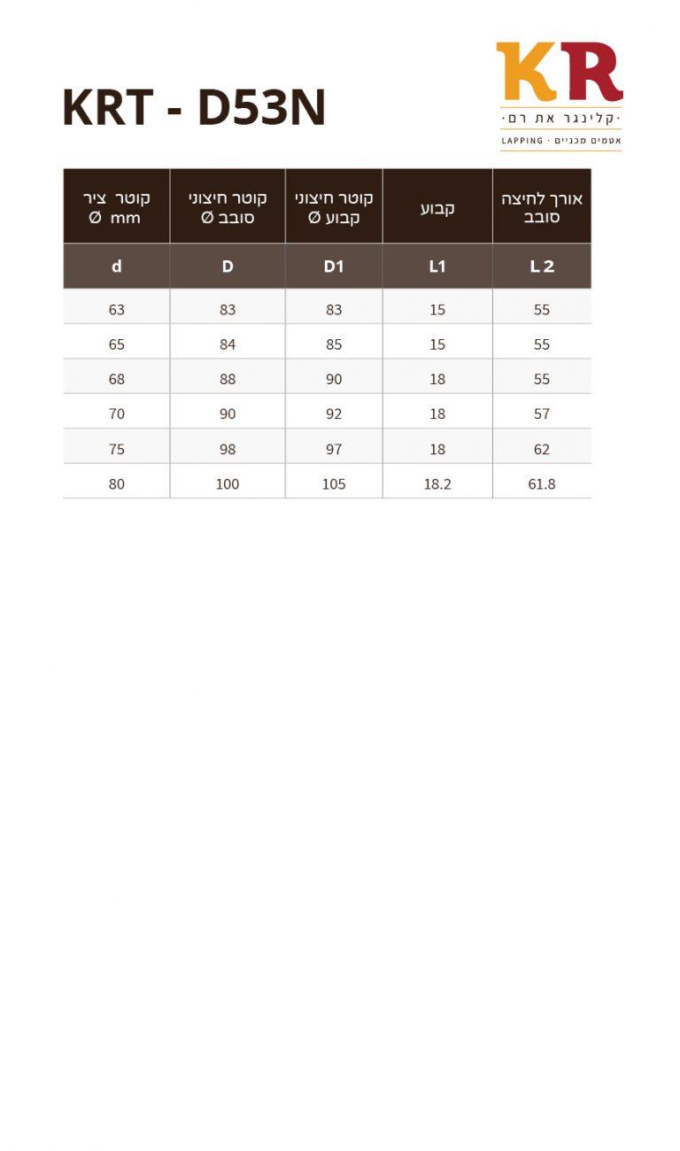 krt-d53n_chart2
