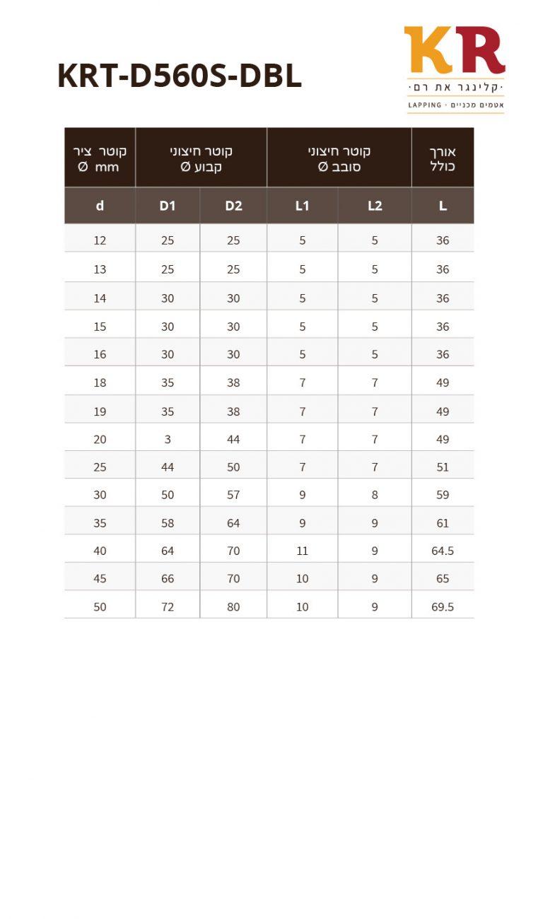 Chart KRT - D560S - DBL