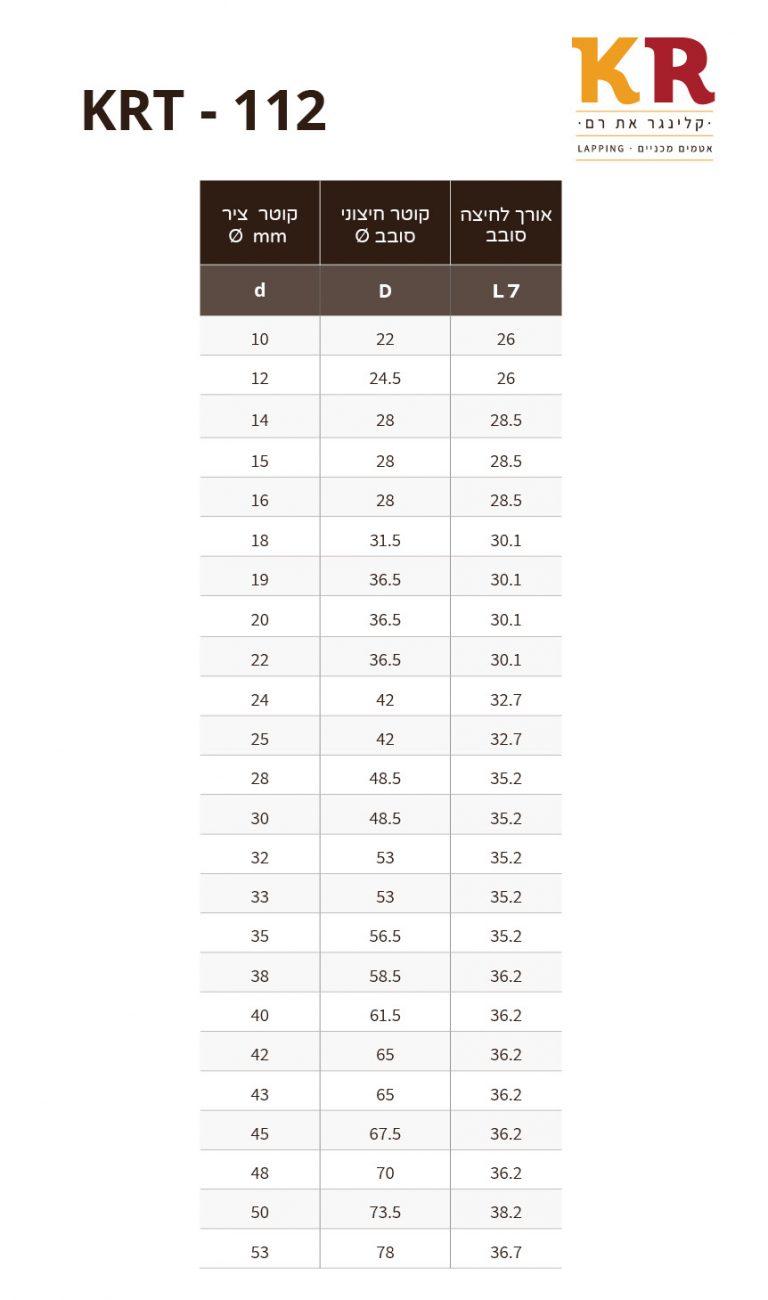 krt-112_chart